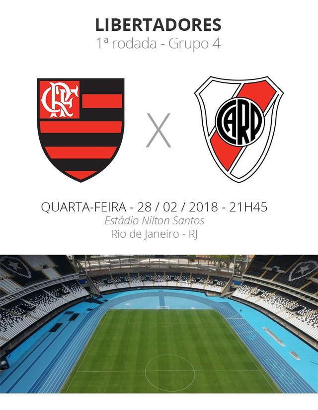 Rodada #1: tudo o que você precisa saber sobre Fla x River Plate pela Libertadores
