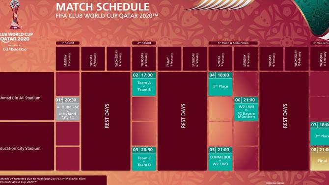 Mundial de Clubes tem nova tabela divulgada pela Fifa após desistência de Auckland City