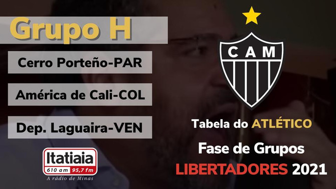 Galo terá Cerro, América de Cali e Deportivo La Guaira na fase de grupos da Copa Libertadores