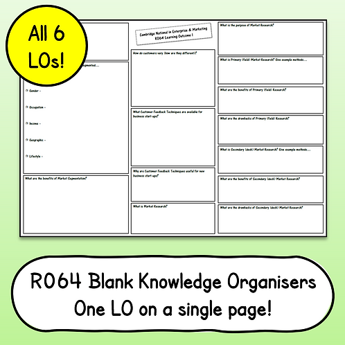 R064 Blank Revision Mats/Knowledge Organisers (All LOs)