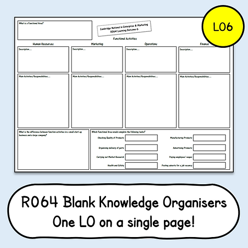 R064 LO6 Blank Knowledge Organiser / Revision Mat
