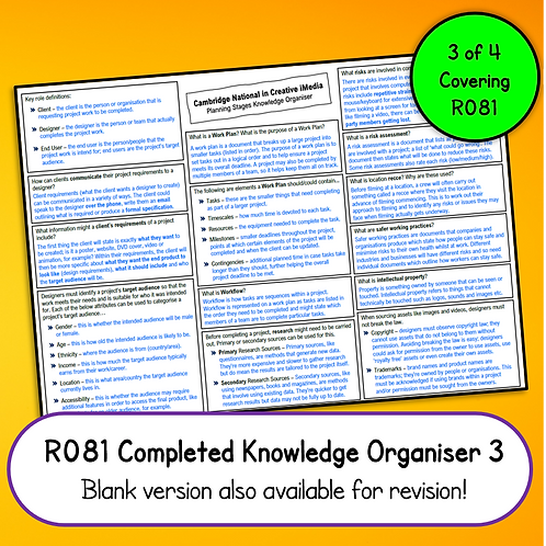R081 Completed Knowledge Organiser 3 (Planning)