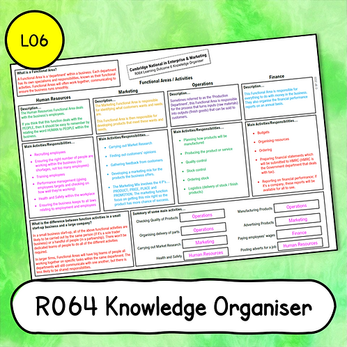 R064 LO6 Completed Knowledge Organiser / Revision Mat