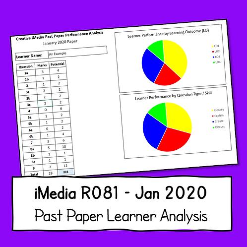 iMedia R081 January 2020 Paper Analysis