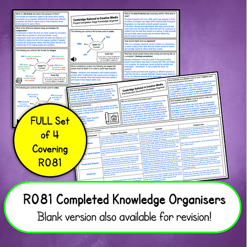 R081 Completed Knowledge Organisers (Full Set)