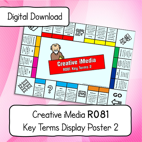 R081 Key Terms Display Poster / Handout Part 2