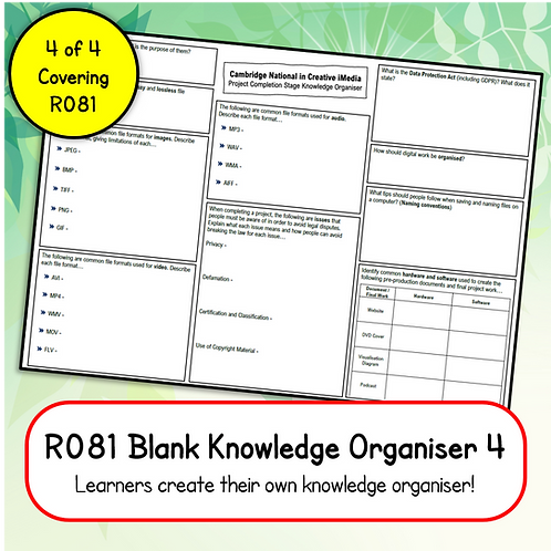R081 Blank Knowledge Organiser 4 (Printable OR Complete Online)