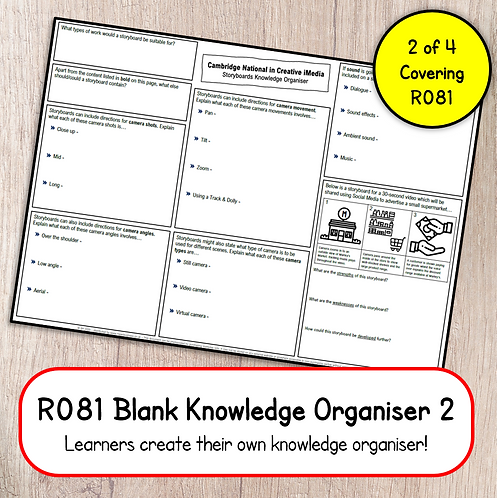 R081 Blank Knowledge Organiser 2 (Printable OR Complete Online)