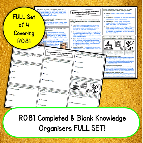 R081 Knowledge Organisers Bundle (Blank & Completed Full Set)