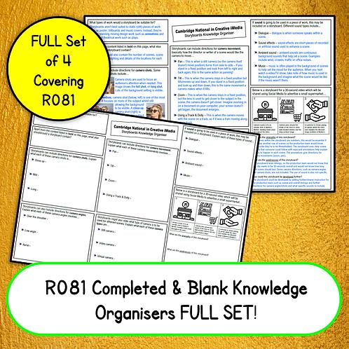 R081 Knowledge Organisers Bundle (Blank & Completed Full Set)