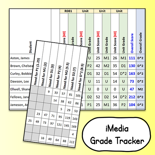 iMedia Grade Calculator / Tracker