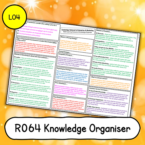 R064 LO4 Completed Knowledge Organiser / Revision Mat