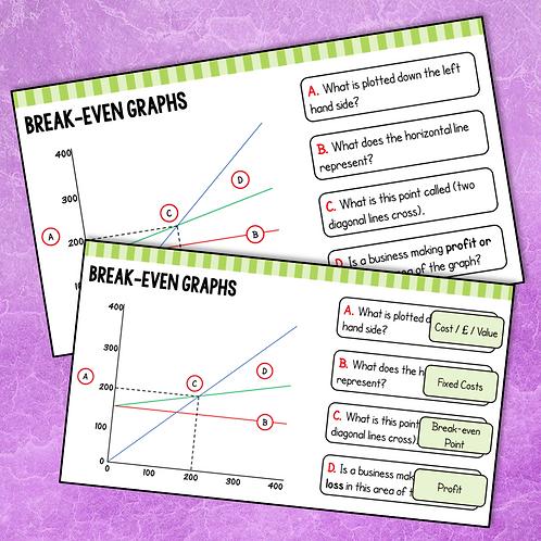Break-even Graphs Do Now / Starter Activity