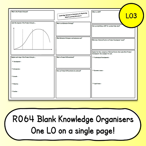 R064 LO3 Blank Knowledge Organiser / Revision Mat