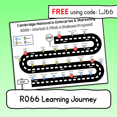 R066 Learning Journey (Not editable) (Free)