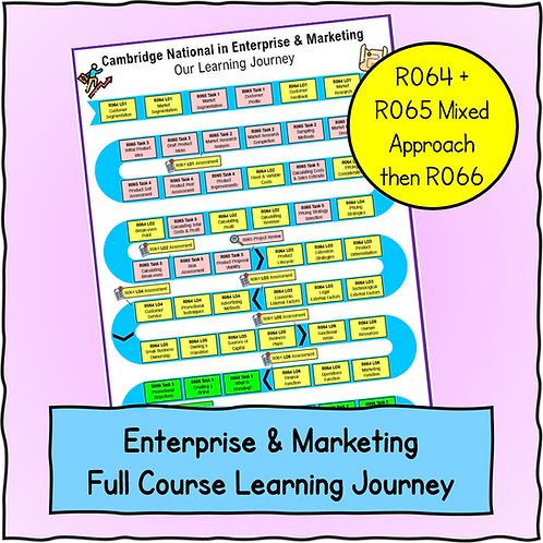 Enterprise & Marketing Full Course Learning Journey (R064 and R065 Mixed)