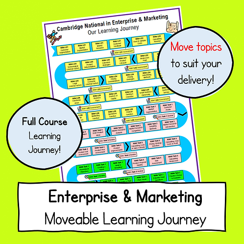 R064 Moveable Learning Journey (Full Course)
