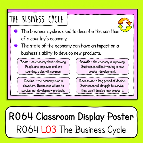 R064 LO3 - Explaining The Business Cycle Poster / Handout