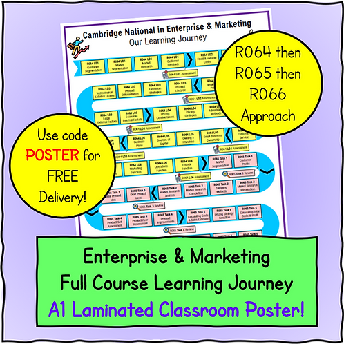 Enterprise & Marketing Learning Journey A1 Poster (Classroom Display)