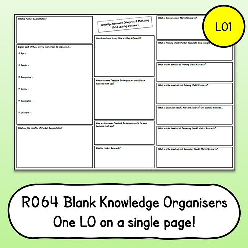 R064 LO1 Blank Knowledge Organiser / Revision Mat