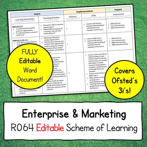 R064 Editable Scheme of Learning Document