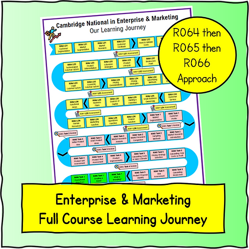 Enterprise & Marketing Full Course Learning Journey (R064 first)