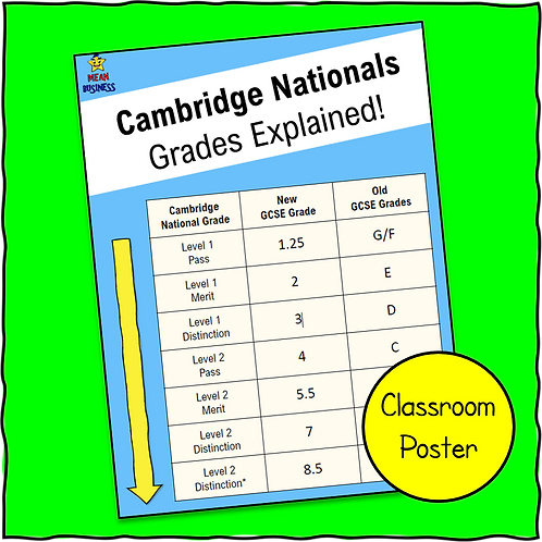 Cambridge Nationals Grades Explained Classroom Poster