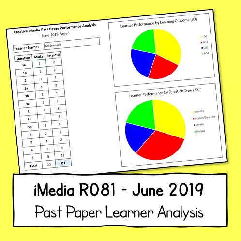 iMedia R081 June 2019 Paper Analysis