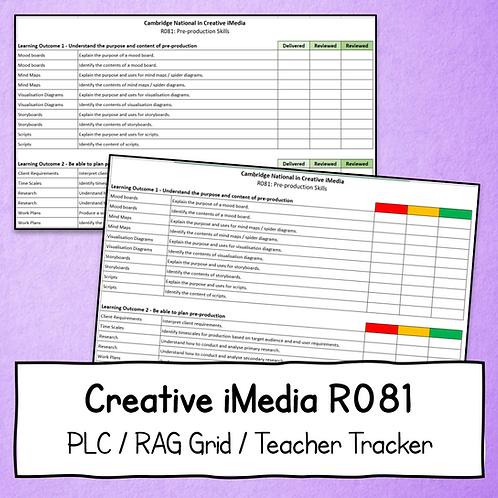 Creative iMedia R081 PLC / Tracker