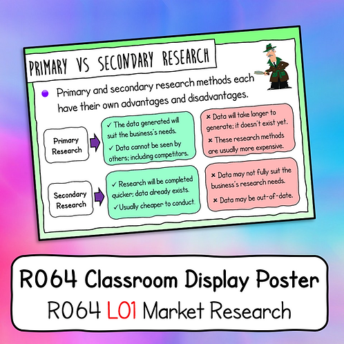 R064 LO1 - Explaining Primary/Secondary Research Poster / Handout