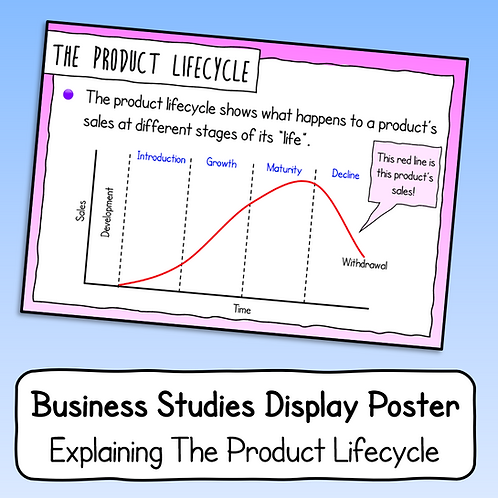 Explaining The Product Lifecycle Poster / Handout