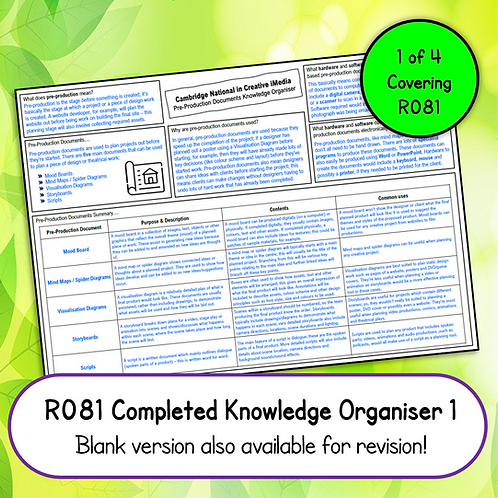 R081 Completed Knowledge Organiser 1 (Pre-Production)
