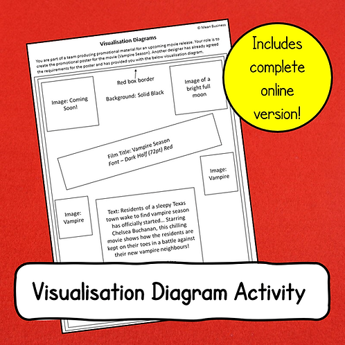 Visualisation Diagrams Activities