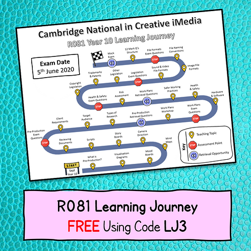 R081 Learning Journey (Free)