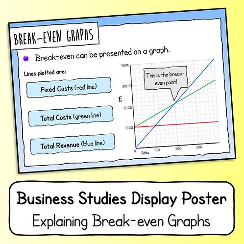 Explaining Break-even Graphs Poster / Handout