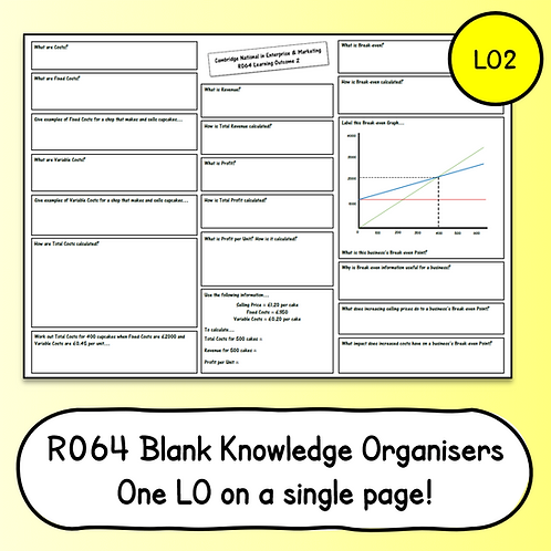 R064 LO2 Blank Knowledge Organiser / Revision Mat