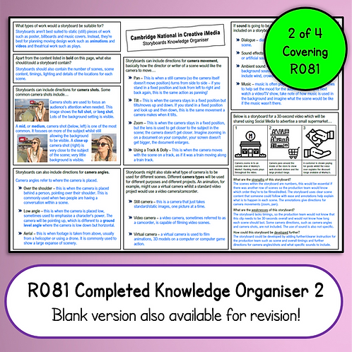 R081 Completed Knowledge Organiser 2 (Storyboards)