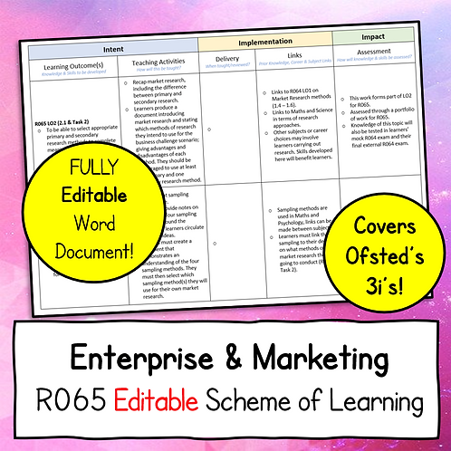 R065 Editable Scheme of Learning Document
