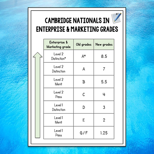 Enterprise & Marketing Grade Equivalents Table