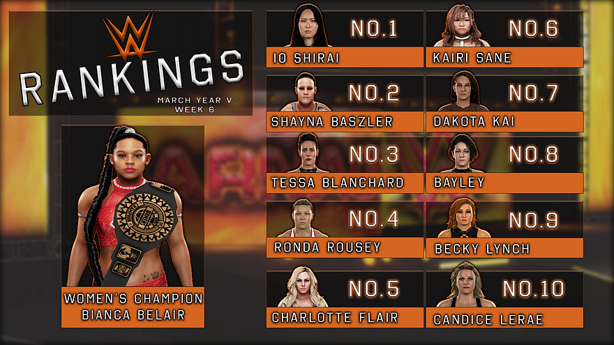 Women's Ranking (6).png