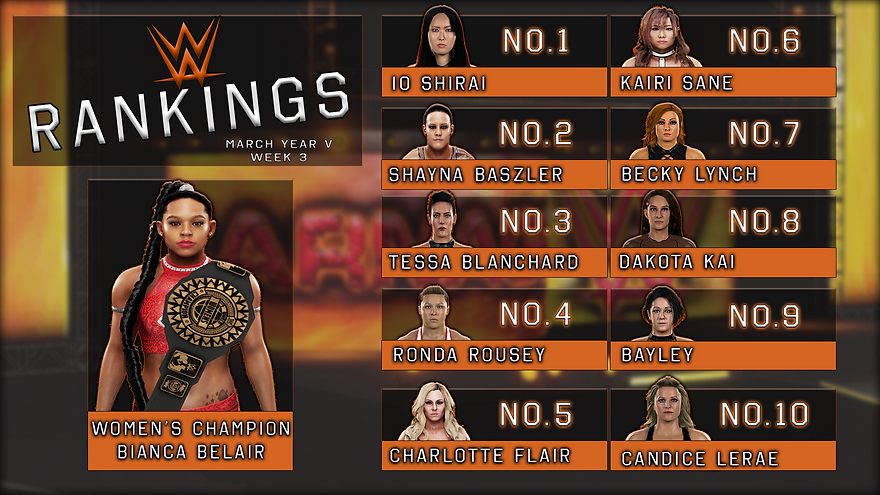 Women's Ranking (3).png