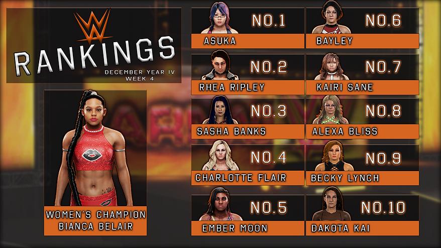 Women's Ranking (4).png