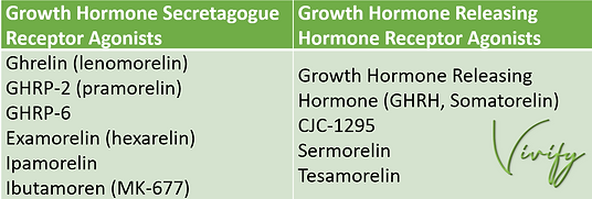 growth-hormone-table.png
