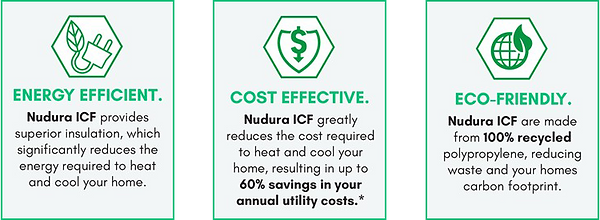 Nudura ICF has superior insulation greatly reducing the cost to heat and cool Nudura is made from 100% recycled polypropylene Texas Nudura Dealer