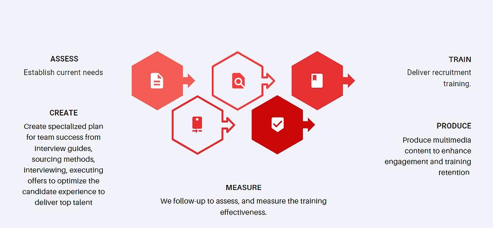 Training framework.PNG