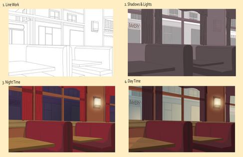 Coffee Shop Scene - Art Boards