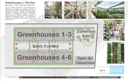 Greenhouse Concept Project