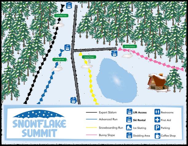 Summit Map
