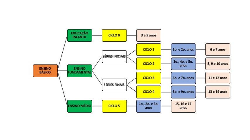ciclos_iasnaia.jpg