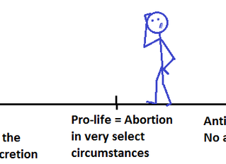 On the Issues: Abortion (Pt. 2)
